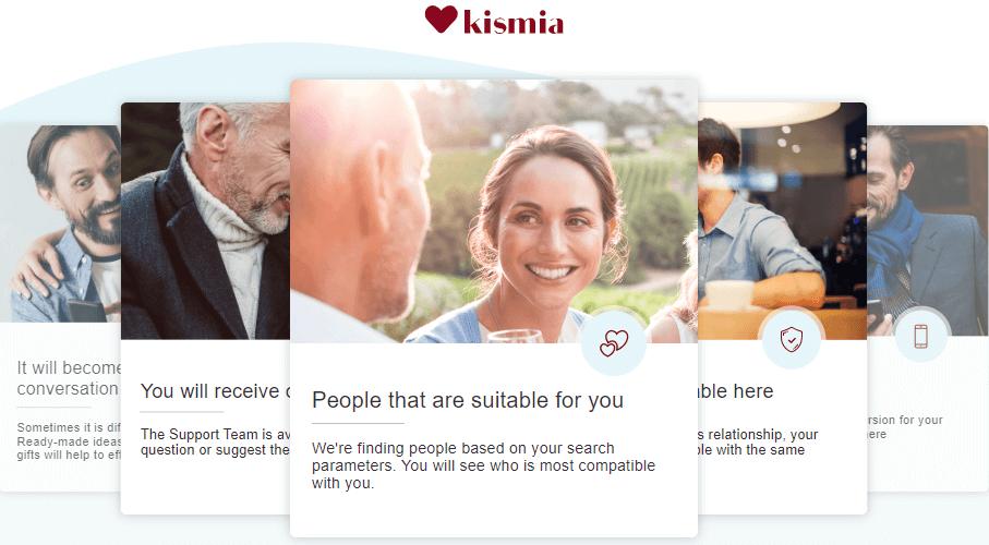 How the Kismia Works